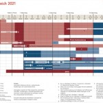 Osztrák oltási terv 2021-es plakát